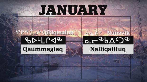 Les 12 mois de l'année en inuktitut